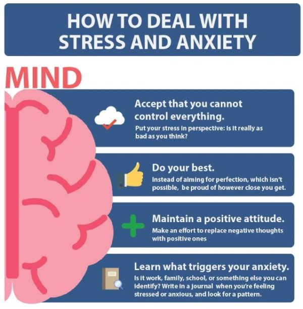 How to Deal with Stress and Axniety