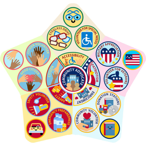 Youth Squad Community Advocate Patch Group