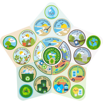 Environmental Patch Program®